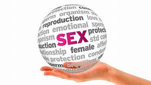 Threats to Female Reproductive Health