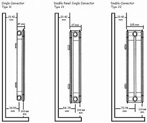 Best Radiators  Radiator Valve Diagram