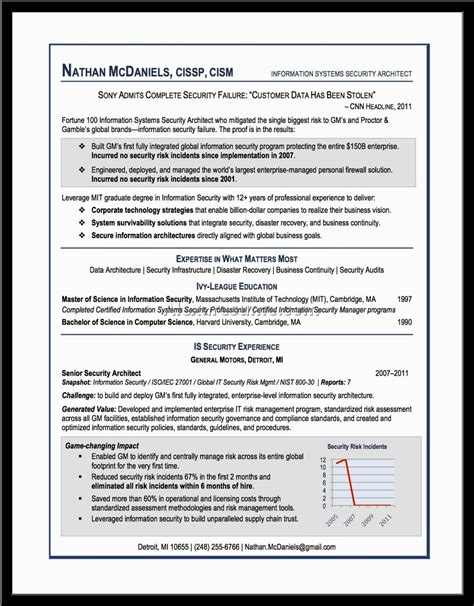 exles of resumes 21 cover letter template for great l r