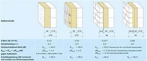 Poroton Oder Porenbeton : porenbeton oder poroton oder kalksandstein seite 7 ~ Lizthompson.info Haus und Dekorationen