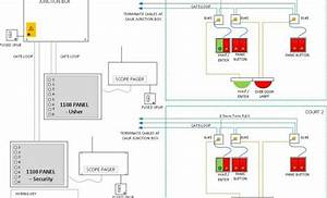 Newest Eaton Light Switch Wiring Diagram Eaton Pull Out