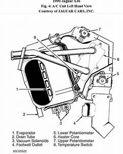 1994 Jaguar Xj6 Problems