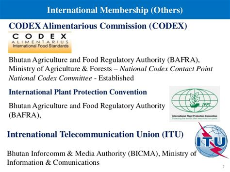 bureau of metrology food regs standards of bhutan