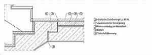 Laufschnitt Berechnen : nachweisf hrung nach absatz 7 3 massive treppen laufplatten und podeste anhand der ~ Themetempest.com Abrechnung