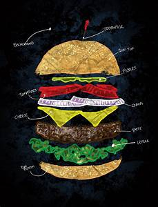 Cheeseburger Diagram