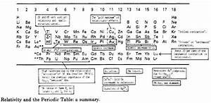 Bindungslänge Berechnen : kann die spezielle relativit tstheorie falsch sein hier wohnen drachen ~ Themetempest.com Abrechnung