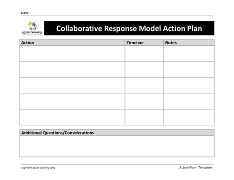Collaborative Response Model  Action Plan Template