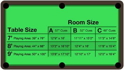 best place to buy a pool table size chart info pool table moving cloth cushion