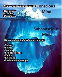Conscious and Subconscious Mind Power