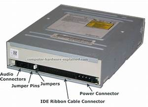 Sadiq's Blog: Installing a CD or DVD Drive