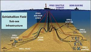 1000  Images About Oil And Gas Diagrams On Pinterest