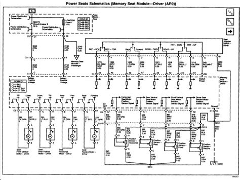 2008 chevy trailblazer fuse box diagram wiring forums