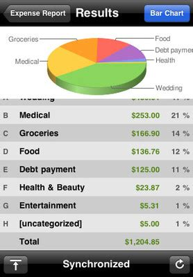 budget apps for iphone top 5 budget and personal finance apps for iphone imore