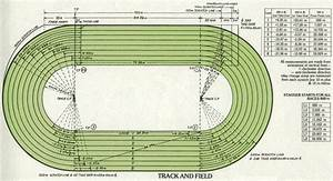 Long Distance Track