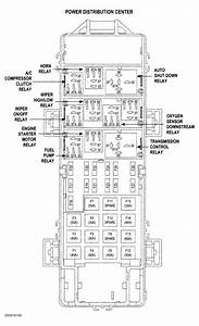 1995 Jeep Cherokee Fuse Box Diagram