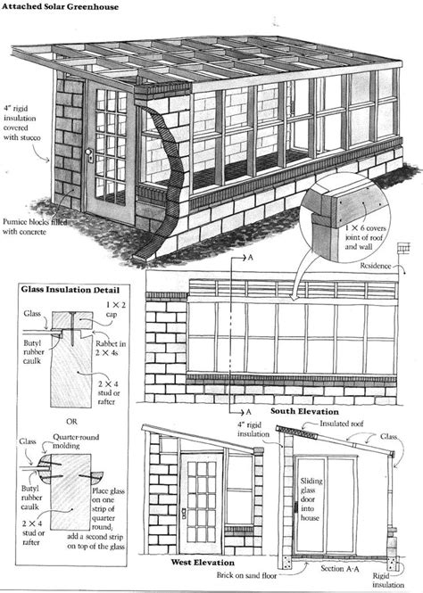 attached greenhouse free build your own greenhouse plans at this site solar greenhouse