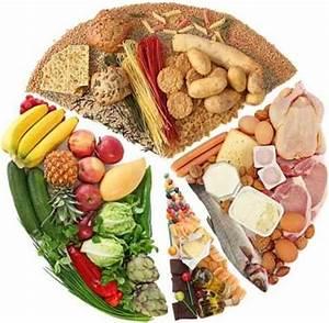 Аюрведа питание при псориазе