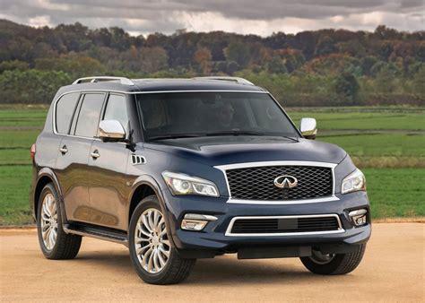 Large Luxury Suv Sales In America