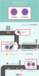 Amende Stationnement Genant : panneau permis de conduire rf64 jornalagora ~ Medecine-chirurgie-esthetiques.com Avis de Voitures