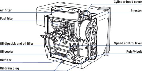 Hatz Diesel Fuel System Diagram by L Series Industrial Diesel Engine Diesel Engine Hatz