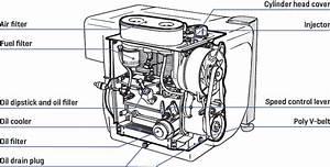 L-series  Industrial Diesel Engine  Diesel Engine