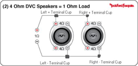 Wiring 1 Diagram Ohm Subwoofer by Subwoofer Wiring Diagrams National Auto Sound Security