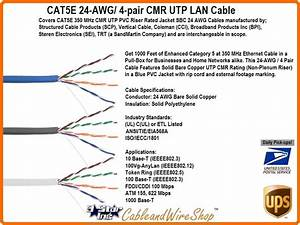 Cat5e 350 Mhz Cmr Utp 24 Awg Sbc Blue Pvc Networking Cable