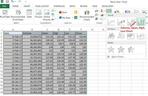 stock chart  excel  candlestick chart  excel