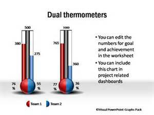 Thermometer Goal Chart Template Excel