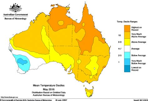 surface minimum bureau annual climate summary 2016