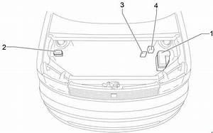 2004 Scion Xb Fuse Box Wiring Diagram Way Repair Way Repair Cfcarsnoleggio It