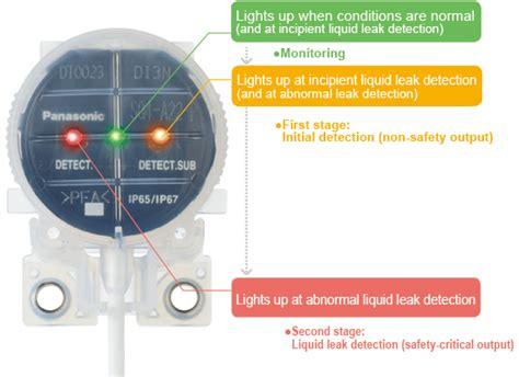 Safety Liquid Leak Sensor [Control Category 4 PLe SIL3 ...