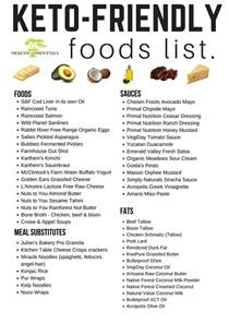Ketogenic Foods List   Health Essentials