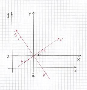 geometry - Finding point coordinates of a perpendicular ...