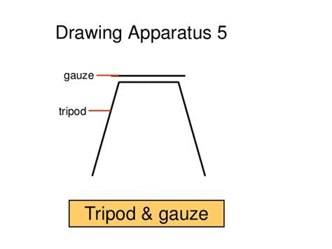 Tripod Stand Diagram by Scientific Drawings