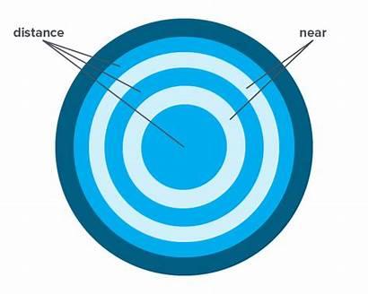Multifocal Lenses Lenzen Concentric Lens Distance Power