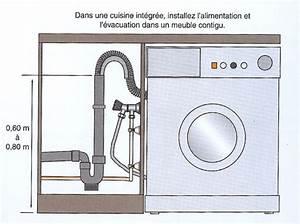 Machine A Laver Sans Evacuation : hauteur evacuation lave linge ~ Premium-room.com Idées de Décoration