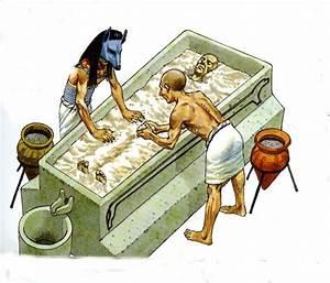 Image Gallery Mummification Embalming