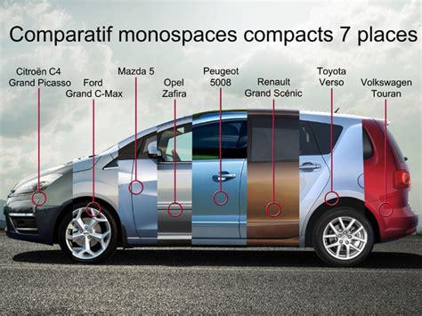 monospaces compacts  places quel est le meilleur