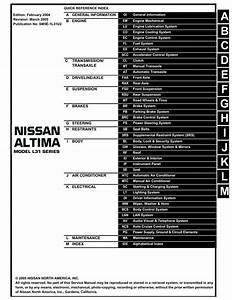 2002 Altima Fuse Box Diagram 2002 Ranger Fuse Box Diagram