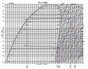 Diagram Ph Diagram R410a Free Electrical Wiring Diagram
