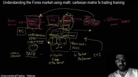 Understanding The Forex Market Using Math Fx Trading Training For Beginners  Free Webinar