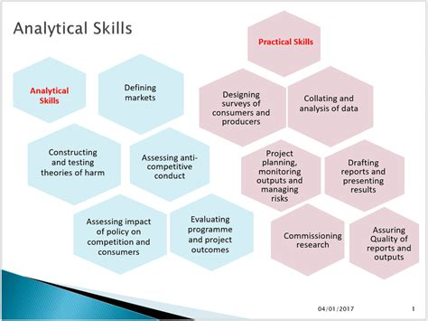 what are analytical skills analytical skills economic policy associates ltd