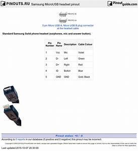 Samsung Microusb Headset Pinout Diagram   Pinoutguide Com