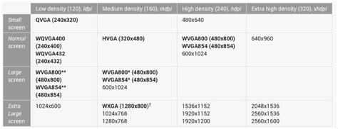 安卓应用上1920×1080 1280×720和分辨率设备不可见 It屋程序员软件开发技术分享社区