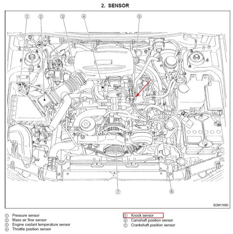 Subaru Legacy Outback Engine Diagram
