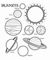Planet Coloring Pages Printable sketch template