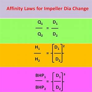 Centrifugal Pump - Affinity Laws