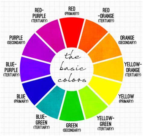 yuliatmoko kenali teori warna dasar  mengetahui