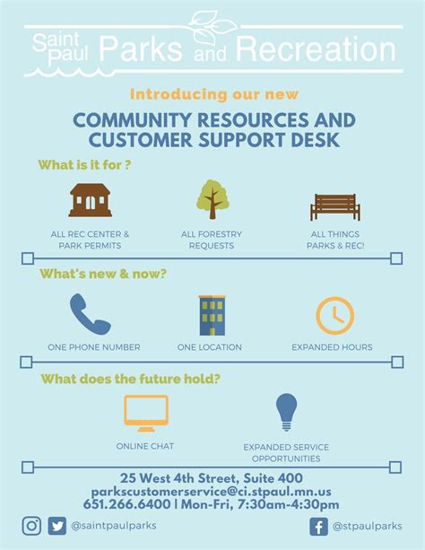 it help desk jobs mn new community resources and customer support desk saint